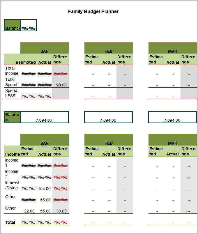 Family Budget Template - 5+ Free Word, Excel Documents Download ...