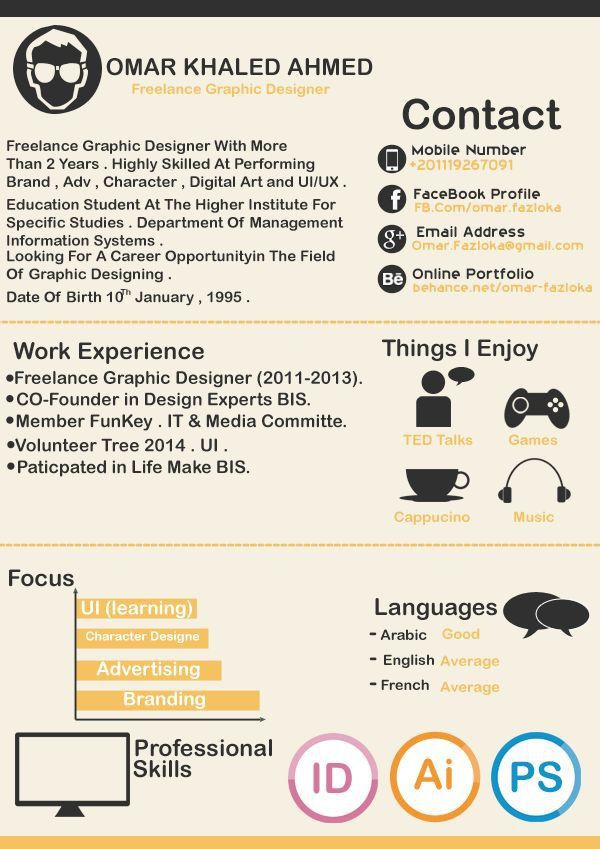 15 best Resume ideas images on Pinterest | Resume ideas, Cv design ...