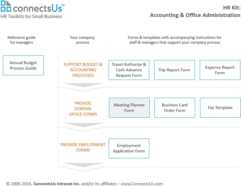 Meeting Planner Form | Set Strategic Outcomes For Success