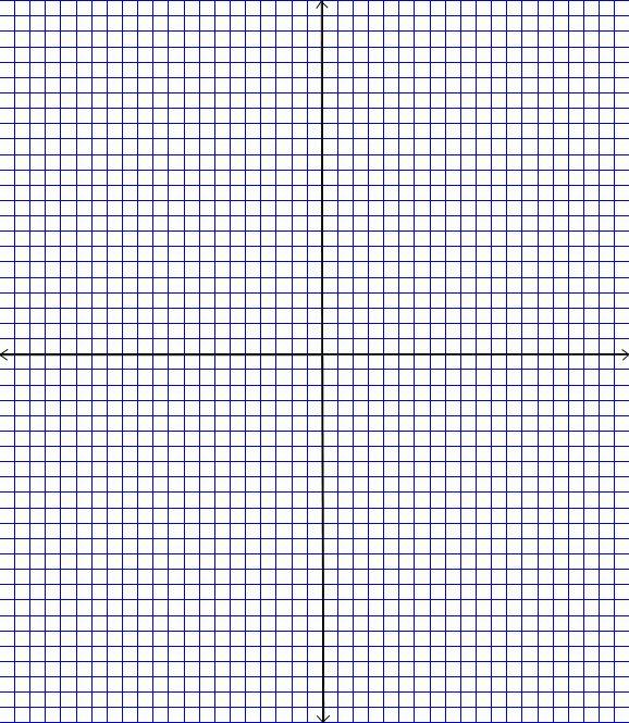 graph paper coordinate grid graph paper coordinate grid printable ...