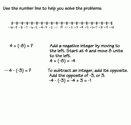 Numbers - Adding and Subtracting Integers - Examples