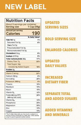 A New Look for Food Labels | Kellogg's