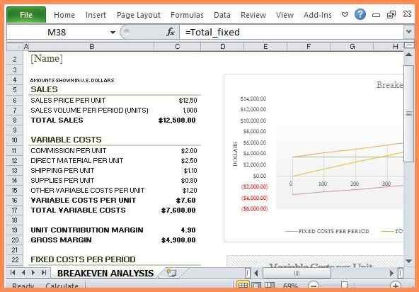 Breakeven Analysis Excel [Template.billybullock.us ]