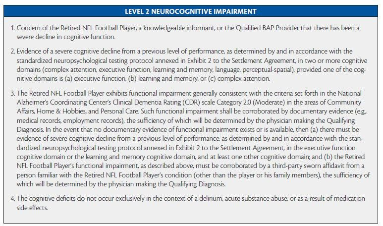 Practical Neurology - Concussions and the National Football League ...