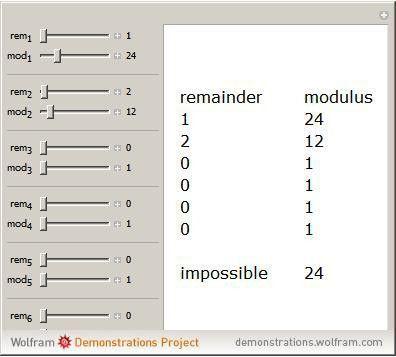 Chinese Remainder Theorem -- from Wolfram MathWorld