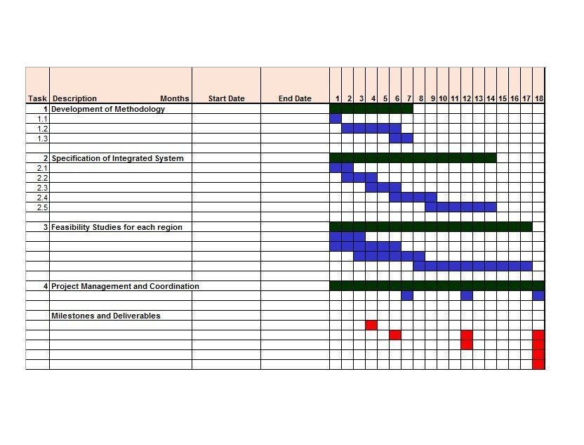 Sample Chart Templates » Free Gantt Chart Template For Word - Free ...