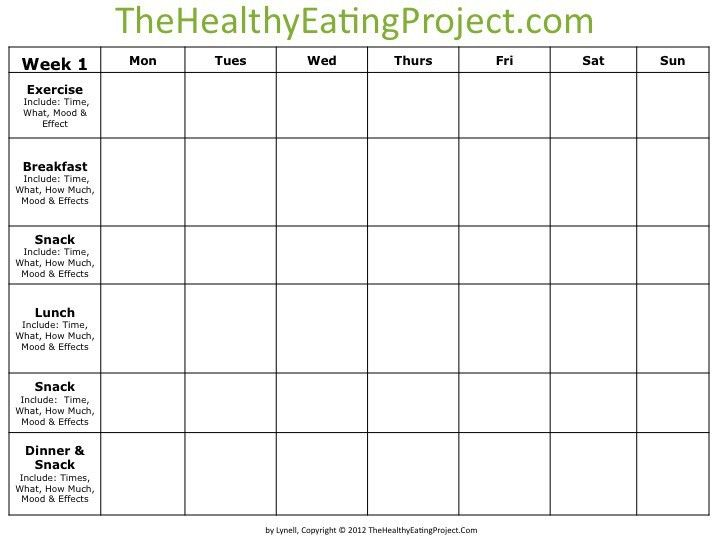 Food Journal Template. Food Diary Template Google Docs, Diabetes 2 ...