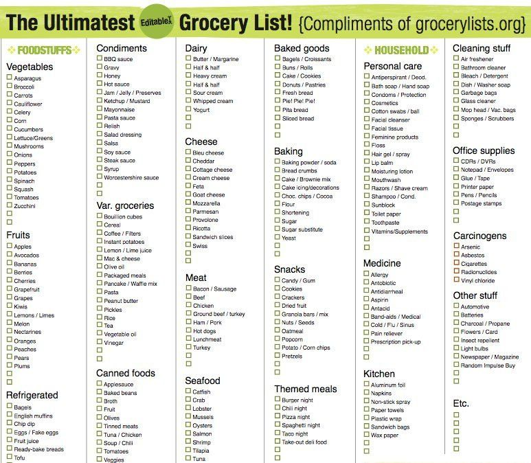 Grocery List | Free Printable Checklists | POPSUGAR Smart Living ...