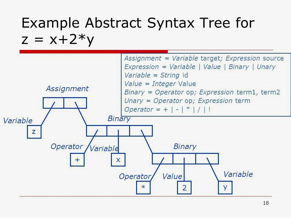 Syntax (2). - ppt video online download