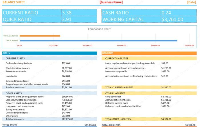 Balance Sheet Template - 3 Sample Balance Sheets