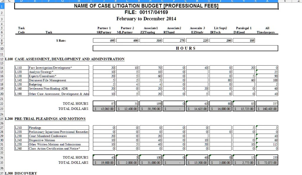 The Lawyer's Tool Box- Litigation Task Based Budget Excel ...