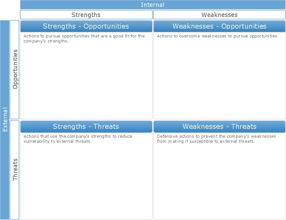 BCG Matrix | SWOT analysis matrix diagram templates | SWOT ...