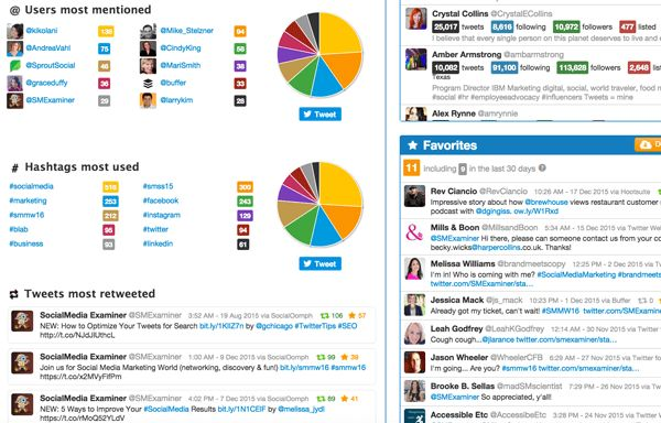 4 Free Tools to Analyze Your Social Media Competitors : Social ...