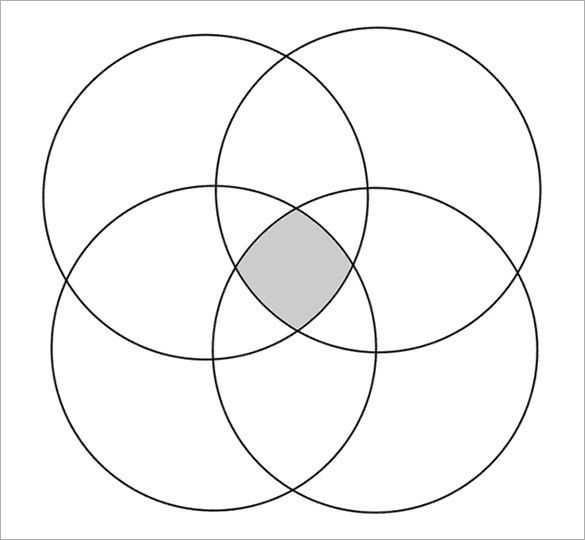 4 Circle Venn Diagram Templates – 9+ Free Word, PDF Format ...