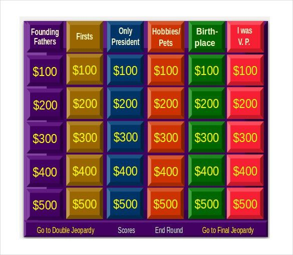 Jeopardy Template for Teachers - 10+ Free Word, PDF, PPT Documents ...