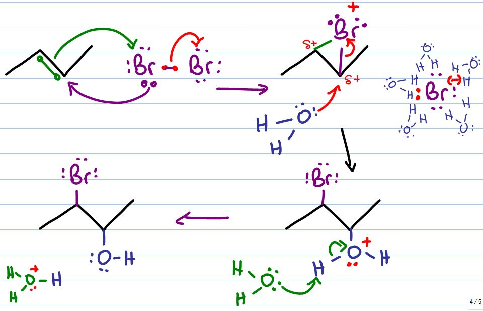 Halohydrin Formation – Alkene Reaction Mechanism -