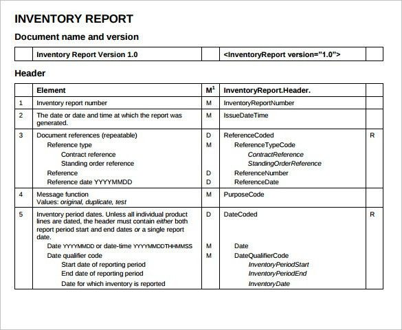 Sample Inventory Report - 10+ Documents in PDF