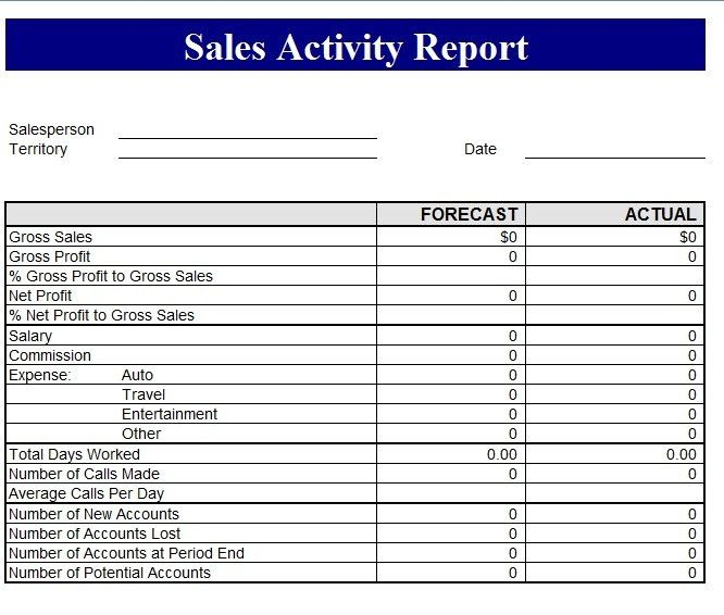 Sales Revenue Report template - Free Formats Excel Word