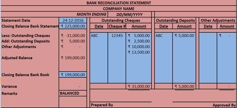 Download Bank Reconciliation Statement Excel Template - ExcelDataPro