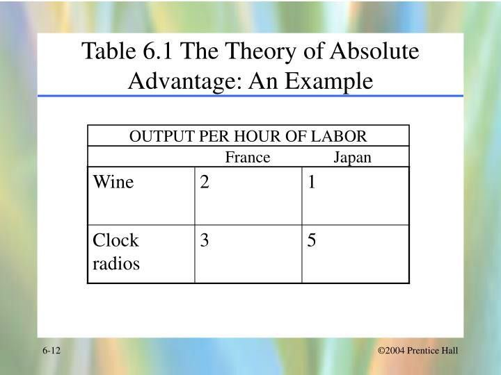 PPT - Chapter 6: International Trade and Investment Theory ...