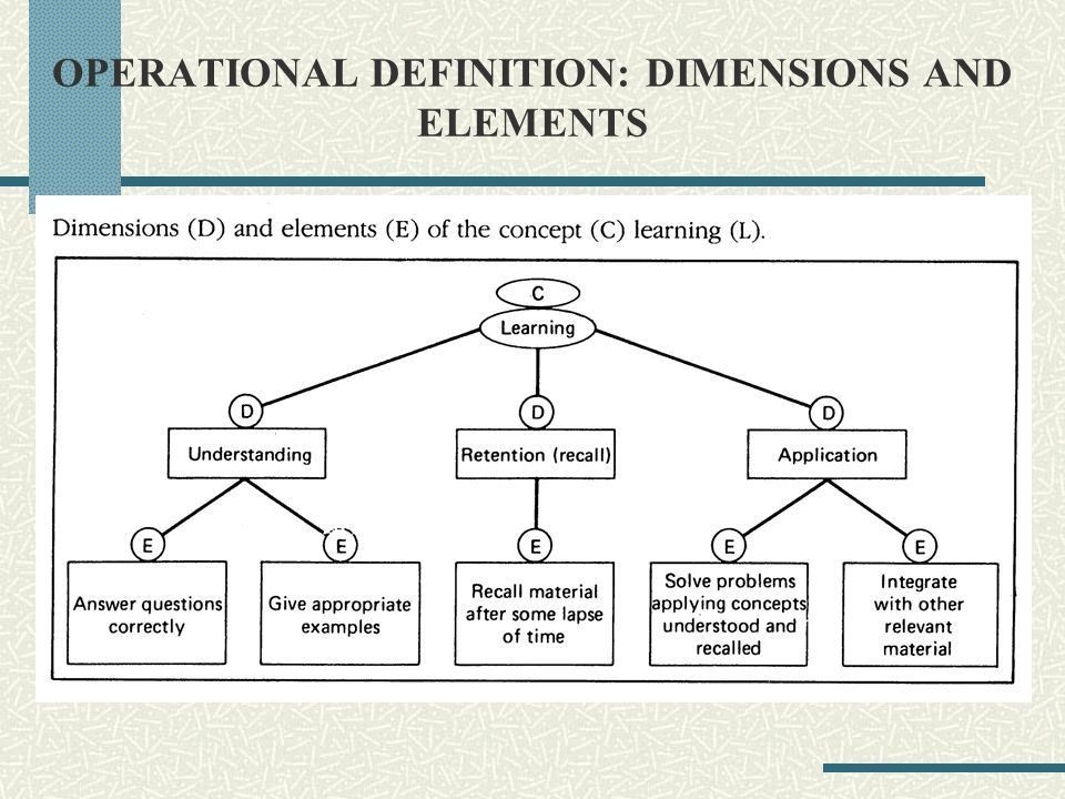 MEASUREMENT OF VARIABLES: OPERATIONAL DEFINITION AND SCALES - ppt ...