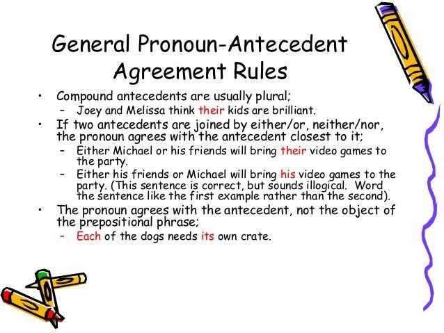 Pronoun.antecedent