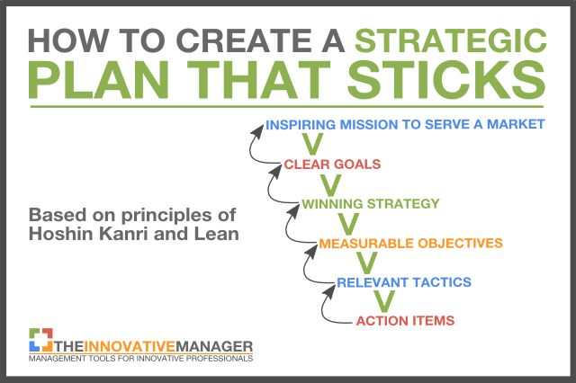 How To Create A Strategic Plan That Sticks (And Isn't Forgotten ...