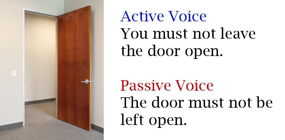 How to Use Passive and Active Voice in Business Writing | Printwand™