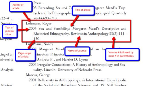 Mla citation of website with no author in text