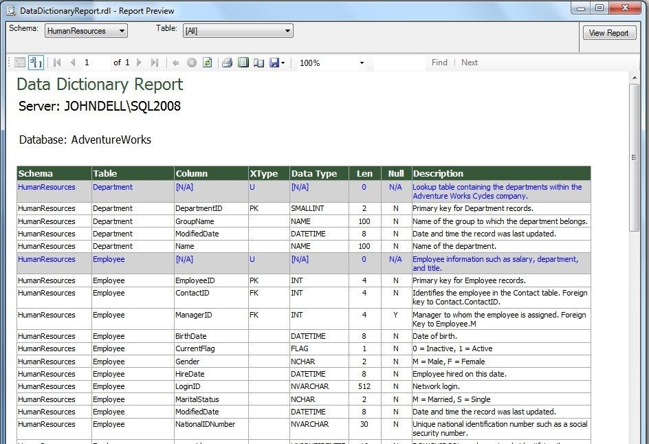 Building Dynamic Data Dictionaries | Microsoft SQL Server content ...
