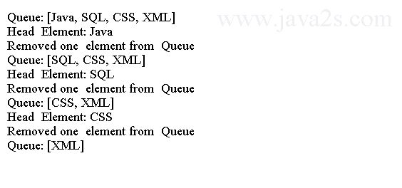 Java Collection Tutorial - Java Queues