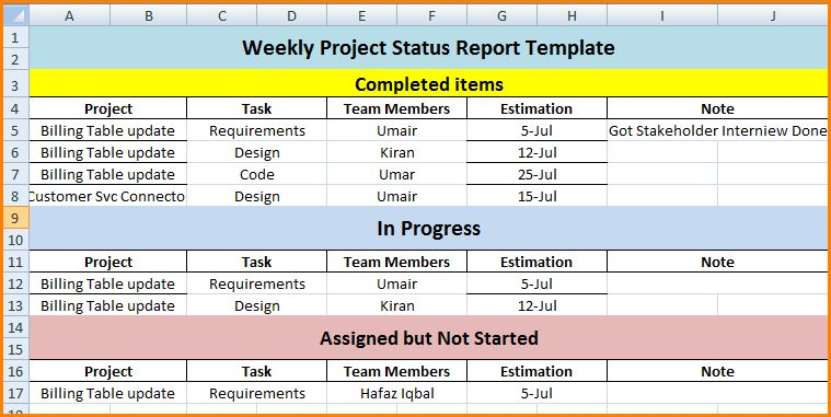 9+ project status report template excel | writable calendar