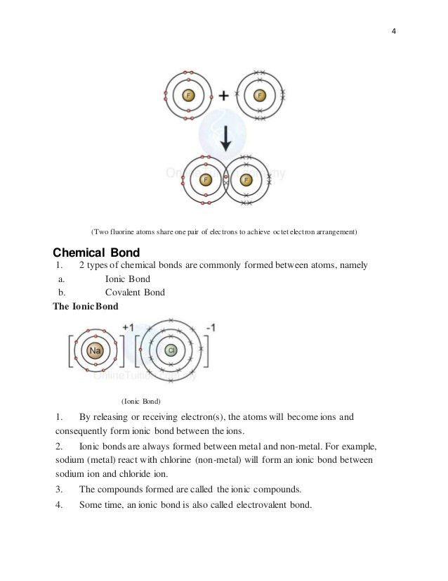 Chemistry form 4 ionic bond