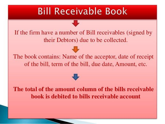 Accounting Process- Subsidiary Books