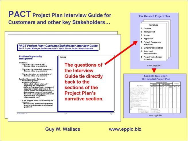 It Project Plan Template. Free Project Plan Template Word Success ...