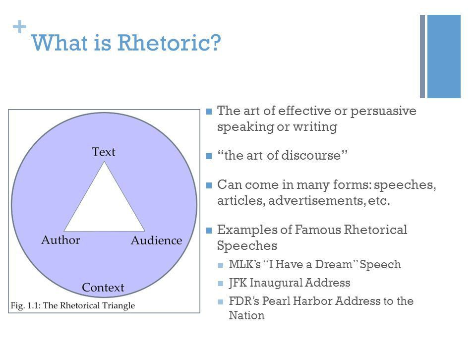 An Introduction to Rhetorical Analysis - ppt download