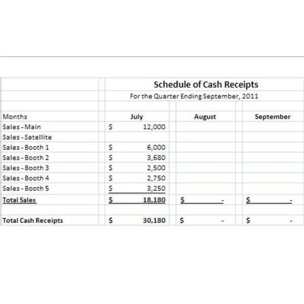 Sample Schedule of Cash Receipts: Understanding Its Use--and the Users