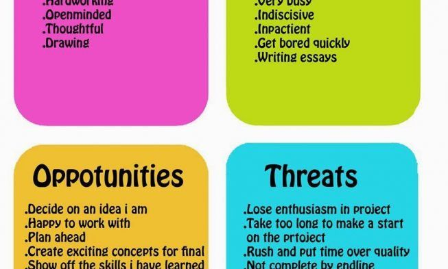 Writing Weaknesses In Resume. interview archives obfuscata. resume ...