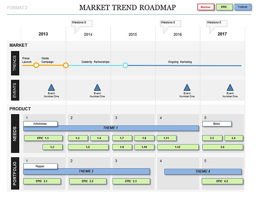 28+ Microsoft Roadmap Template | Road Map Project Related Keywords ...