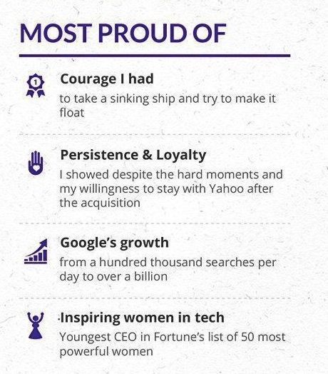 Yahoo CEO Marissa Mayer's One-Page CV Will Inspire Resume Envy And ...