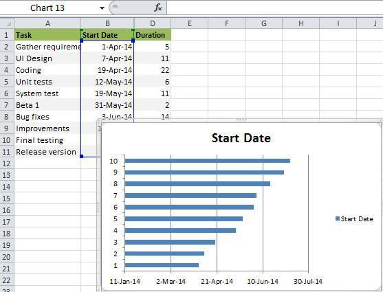 Sample Chart Templates » Bar Chart Template Excel - Free Charts ...