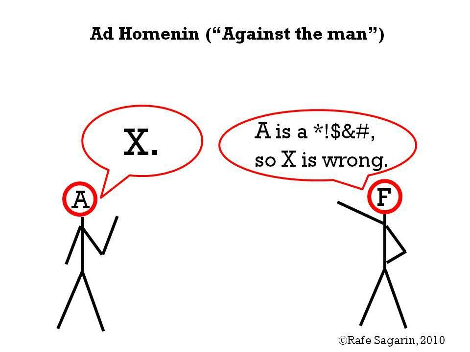 Just the FAQ: What is and is not Ad Hominem Abusive?