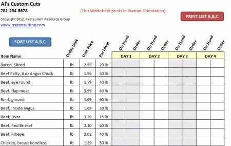 Restaurant Operations & Management Spreadsheets: Restaurant ...