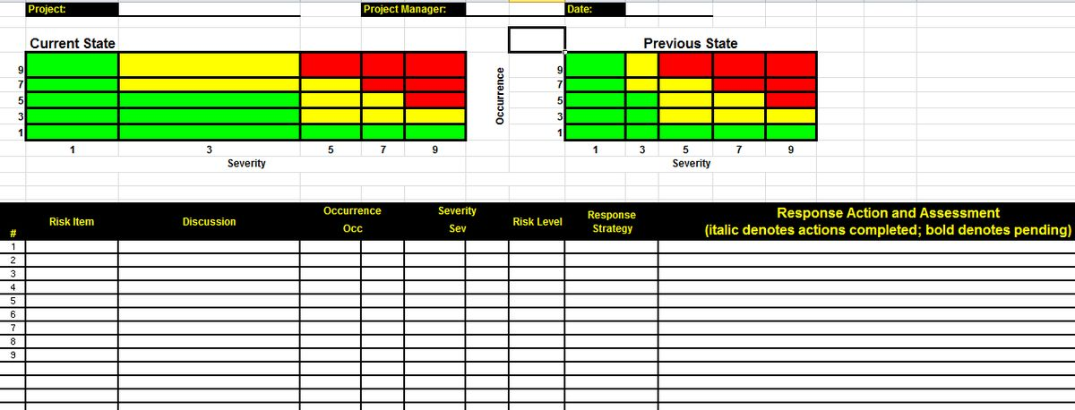 The Ultimate Risk Assessment Template is Here! Look No Further! If ...