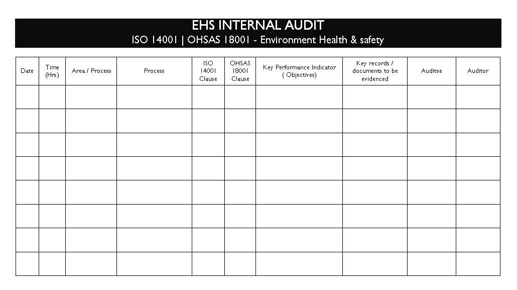 EHS Internal Audit format| Samples | Word Document Download