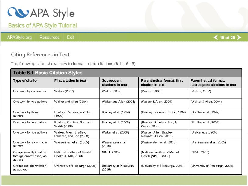 example of apa citation in paper | Screen capture of APA In-text ...