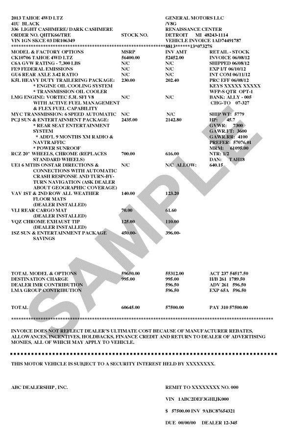 Lending Concierge Car buying