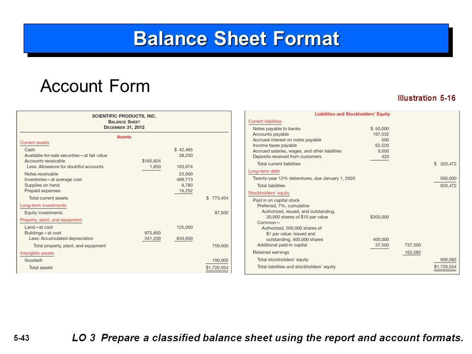 5-1 Intermediate Accounting 5 Balance Sheet and Statement of Cash ...