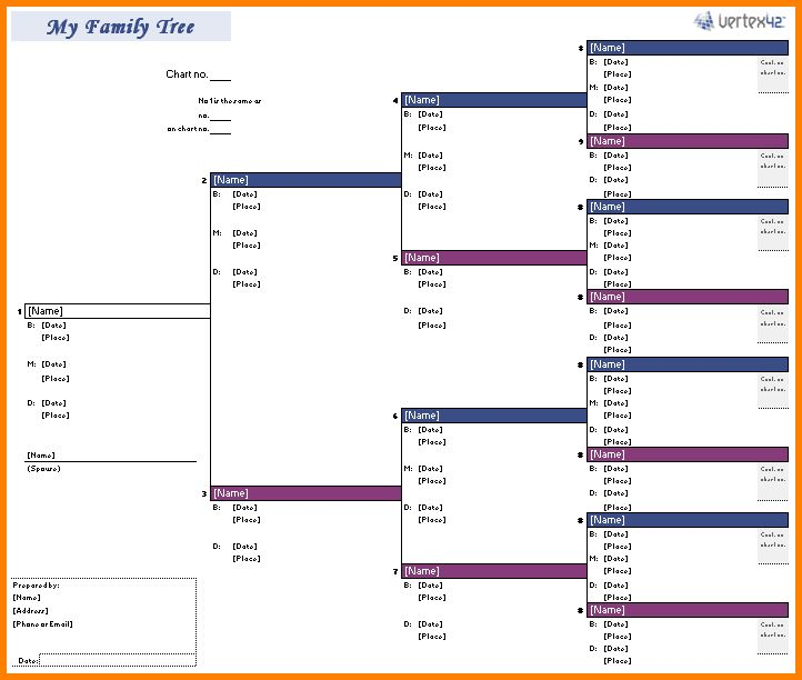 9+ excel family tree template | resume reference