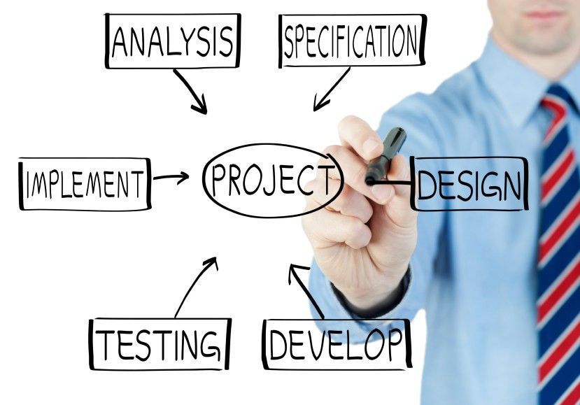 5 Things You Need To Look For in Project Management Software ...